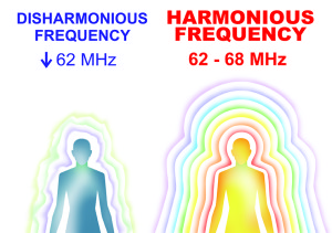 Negative Energy How To Protect Your Aura From Psychic