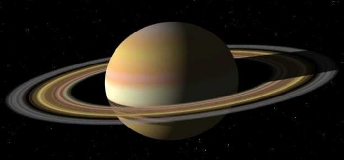 Saturn Retrograde